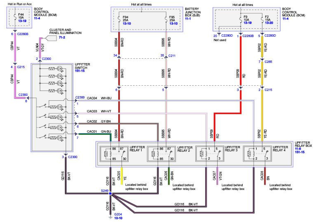 upfitter switches ford truck enthusiasts forums 2012 ford f250 trailer wiring diagram 2012 ford f250 upfitter wiring diagram